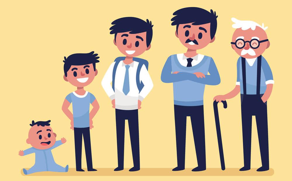 قدم اول بازاریابی آژانس مسافرتی : رنج سنی مشتری های شما